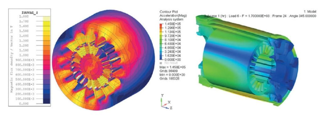 Electromagnetic and vibrational FEA analysis