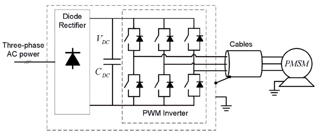 Simplified scheme of an electric converter-cable-motor system.